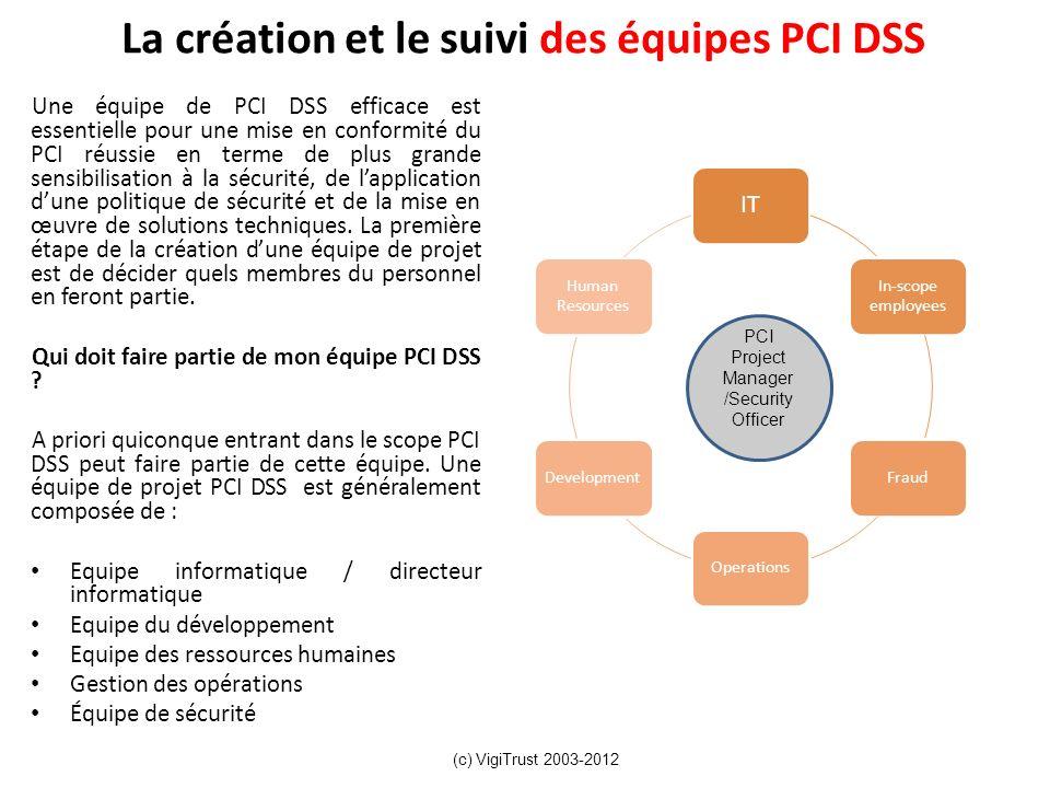 La création et le suivi des équipes PCI DSS