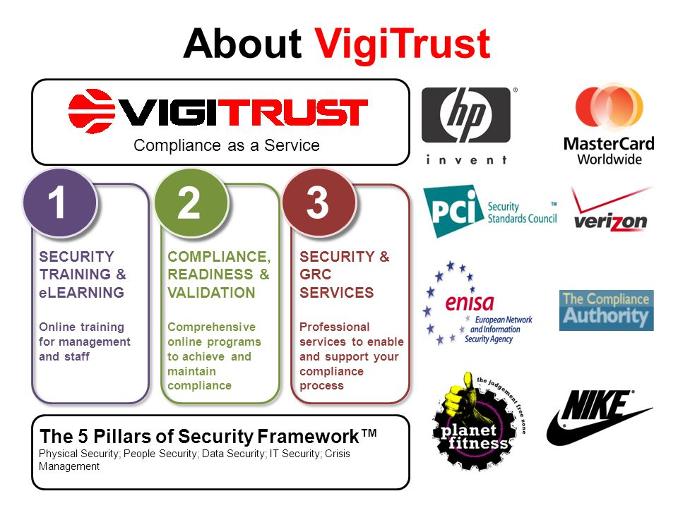 1 2 3 About VigiTrust The 5 Pillars of Security Framework™