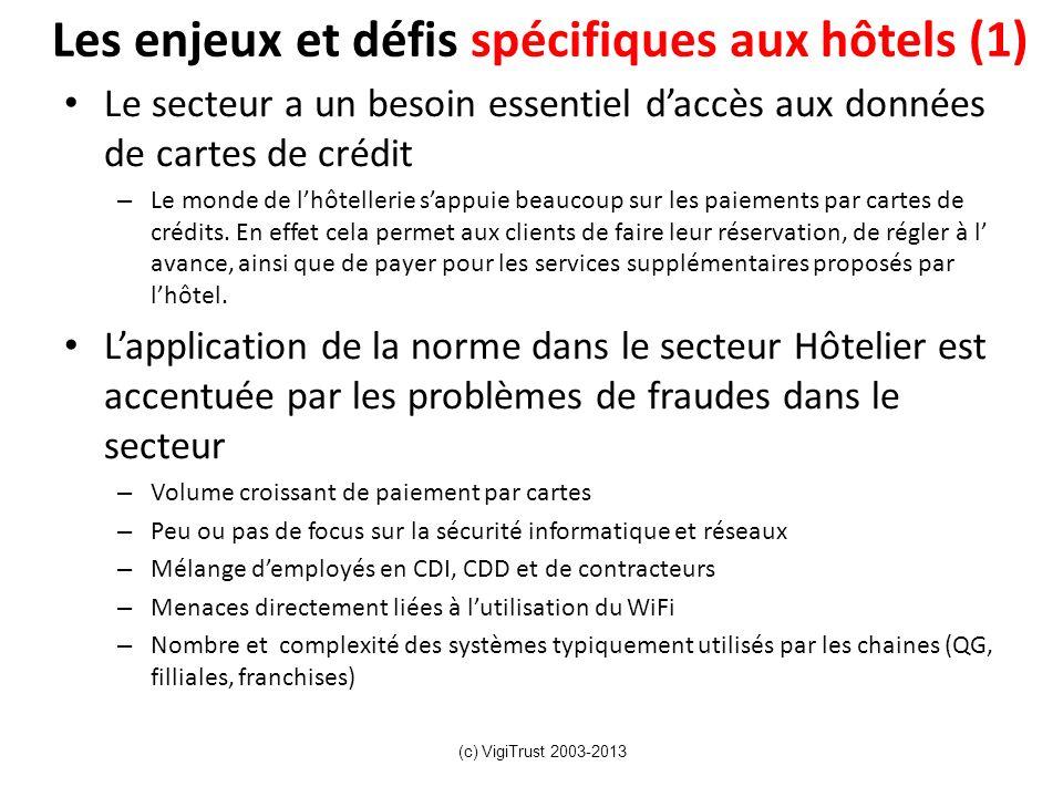 Les enjeux et défis spécifiques aux hôtels (1)