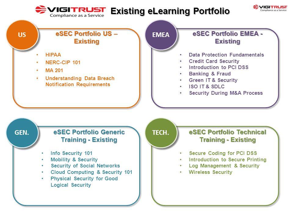 Existing eLearning Portfolio