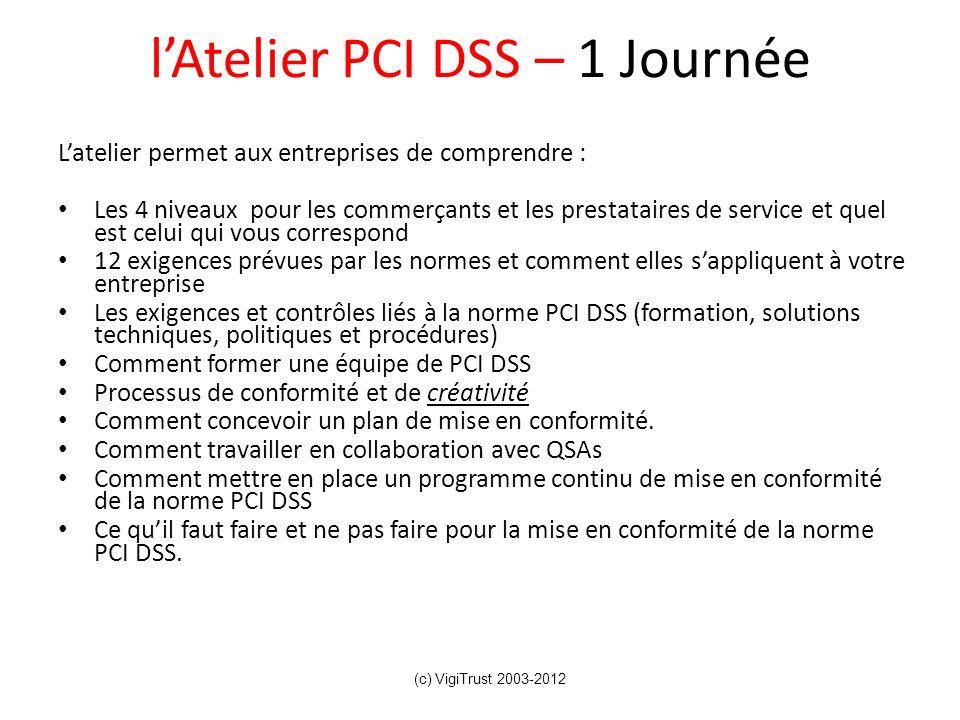l'Atelier PCI DSS – 1 Journée