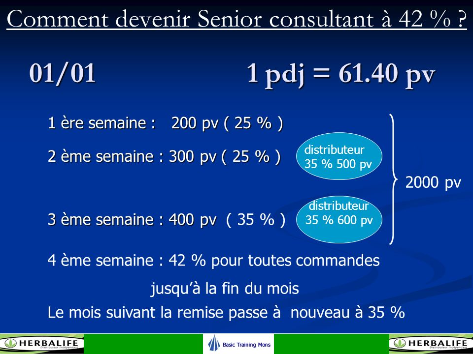 Comment devenir Senior consultant à 42 %