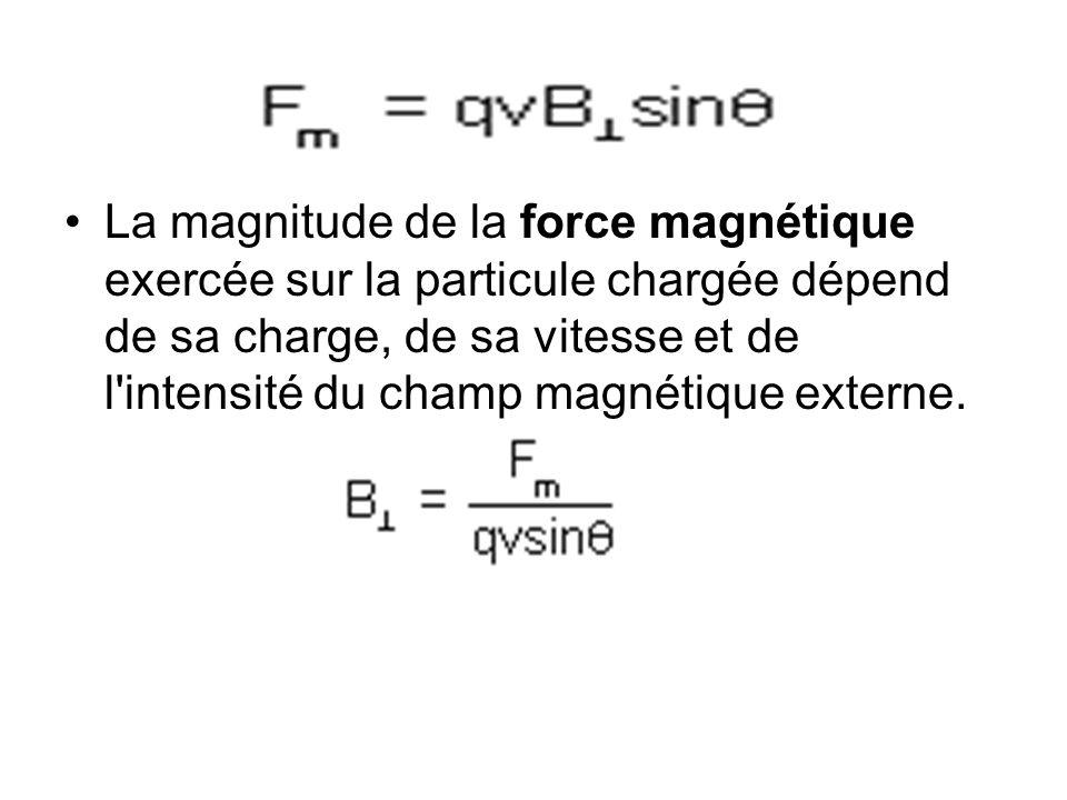 La magnitude de la force magnétique exercée sur la particule chargée dépend de sa charge, de sa vitesse et de l intensité du champ magnétique externe.