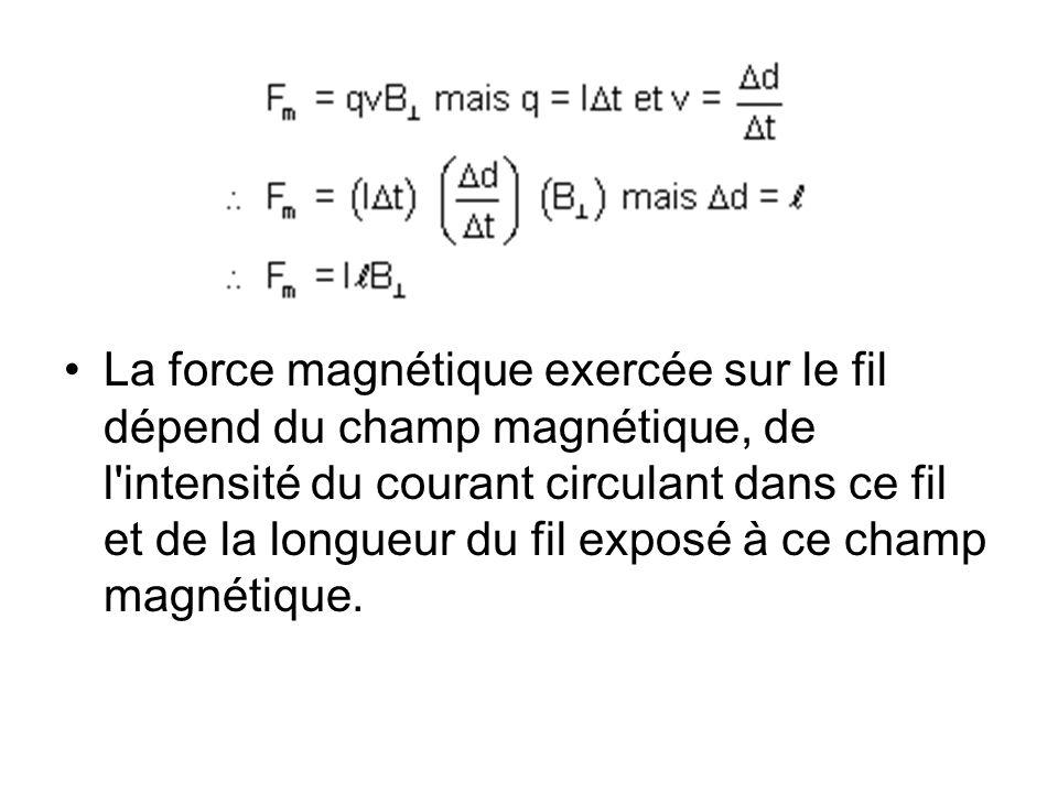 La force magnétique exercée sur le fil dépend du champ magnétique, de l intensité du courant circulant dans ce fil et de la longueur du fil exposé à ce champ magnétique.