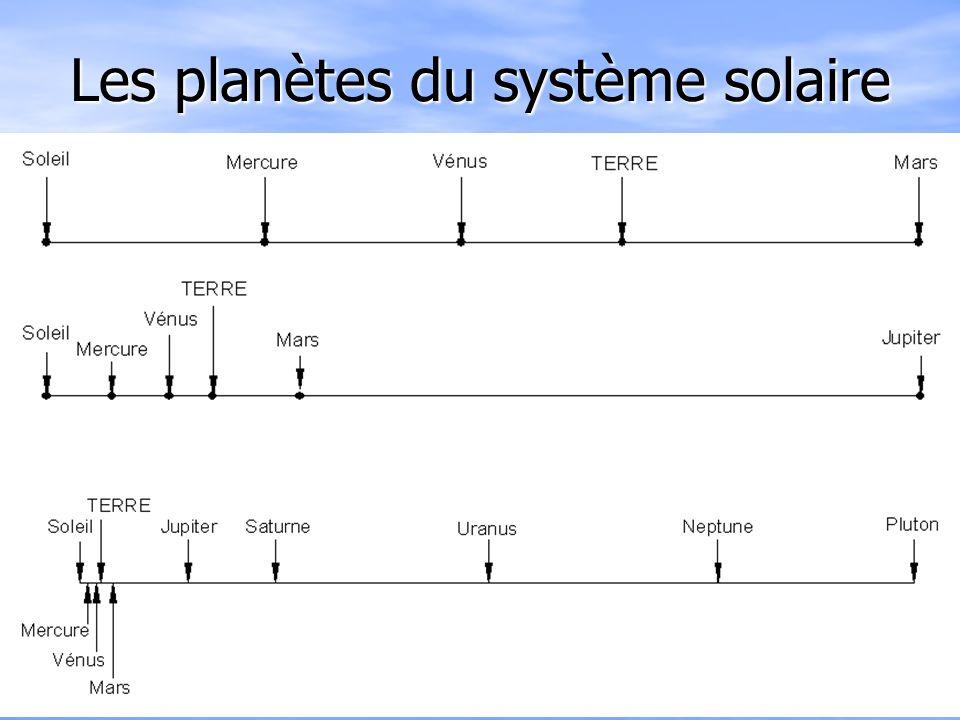 Super LE SYSTEME SOLAIRE Les planètes. - ppt video online télécharger ZU75