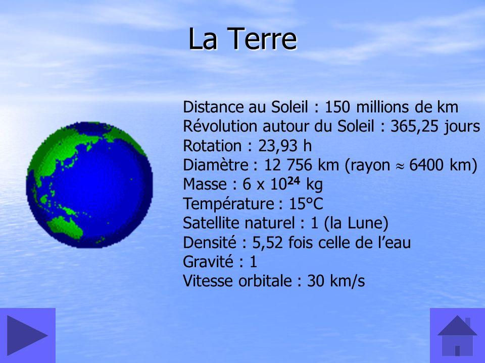 La Terre Distance au Soleil : 150 millions de km
