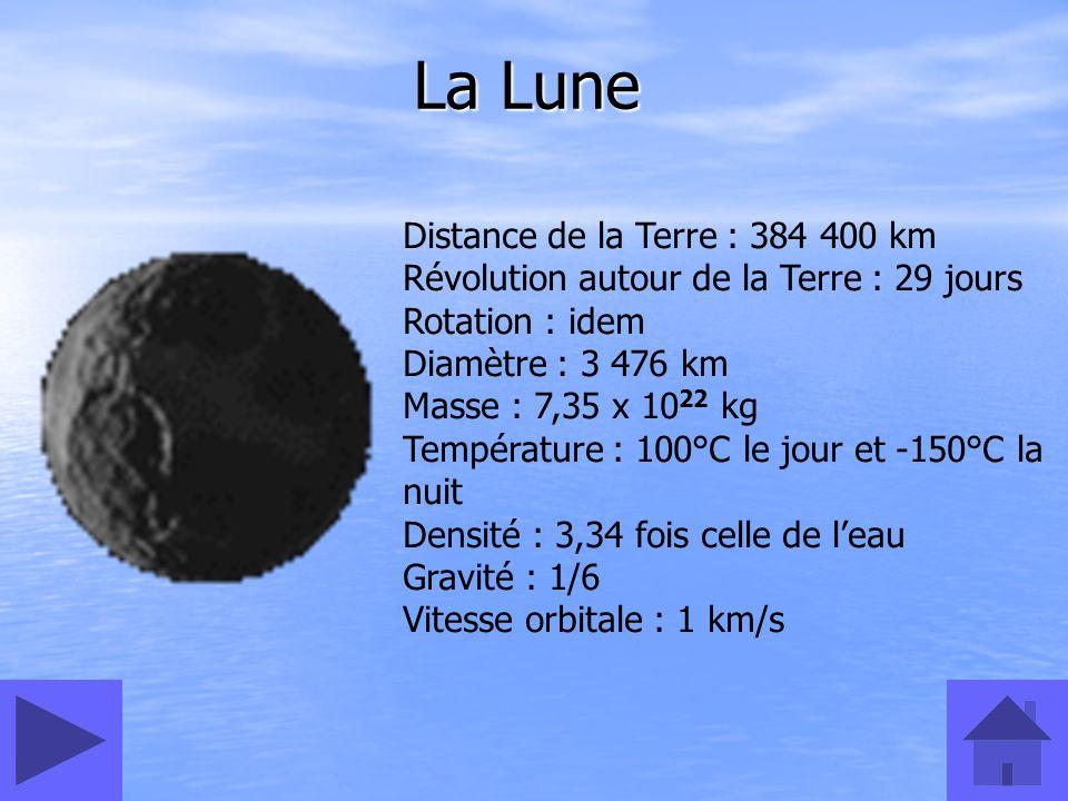 La Lune Distance de la Terre : 384 400 km