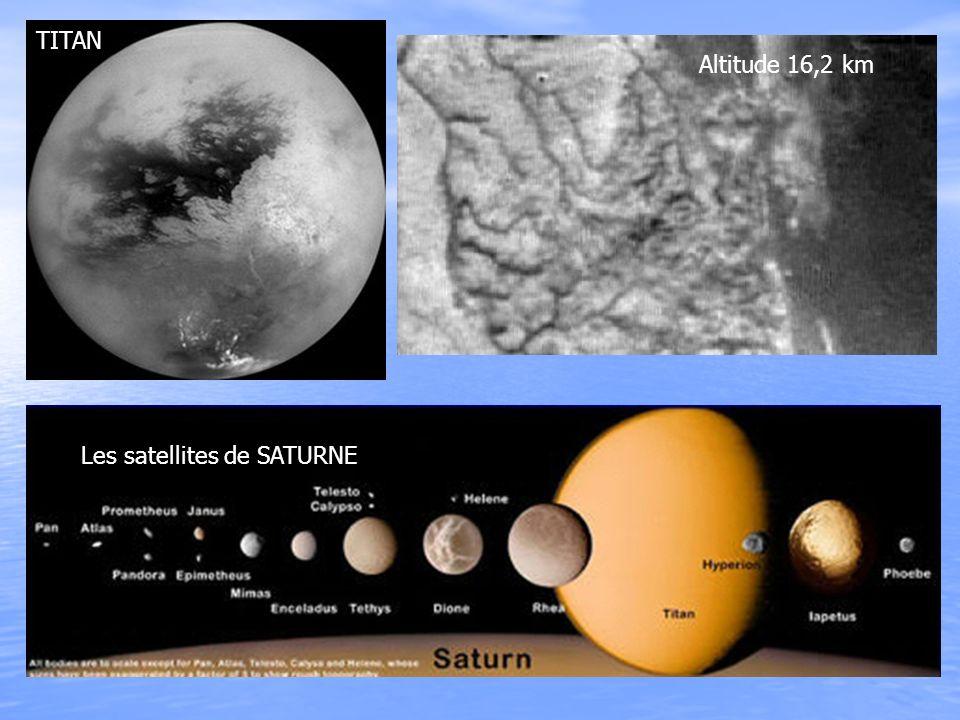 TITAN Altitude 16,2 km Les satellites de SATURNE