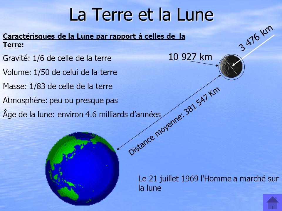 La Terre et la LuneCaractérisques de la Lune par rapport à celles de la Terre: Gravité: 1/6 de celle de la terre.