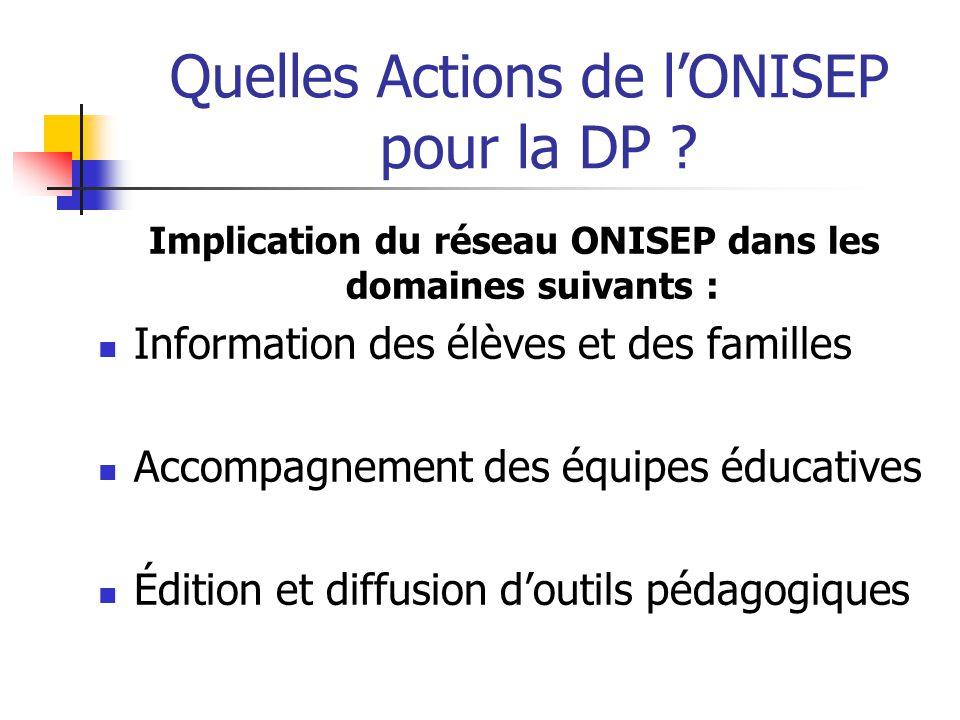 Quelles Actions de l'ONISEP pour la DP