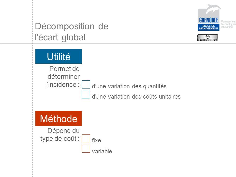 Décomposition de l écart global