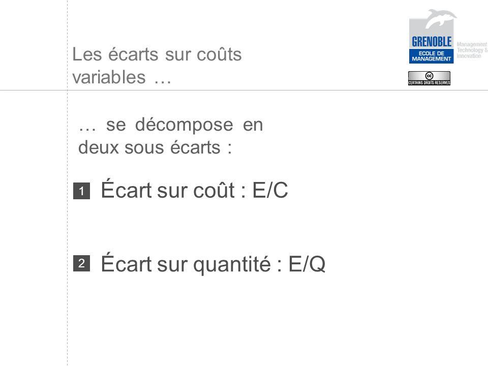 Les écarts sur coûts variables …