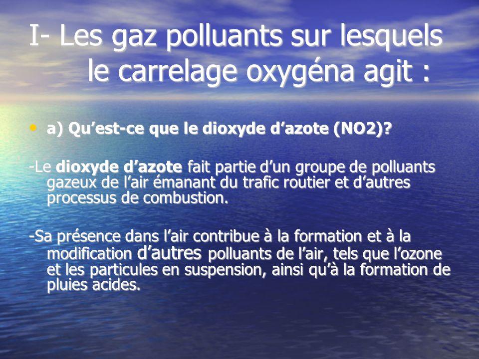 I- Les gaz polluants sur lesquels le carrelage oxygéna agit :
