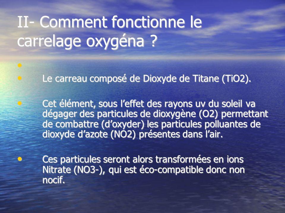 II- Comment fonctionne le carrelage oxygéna