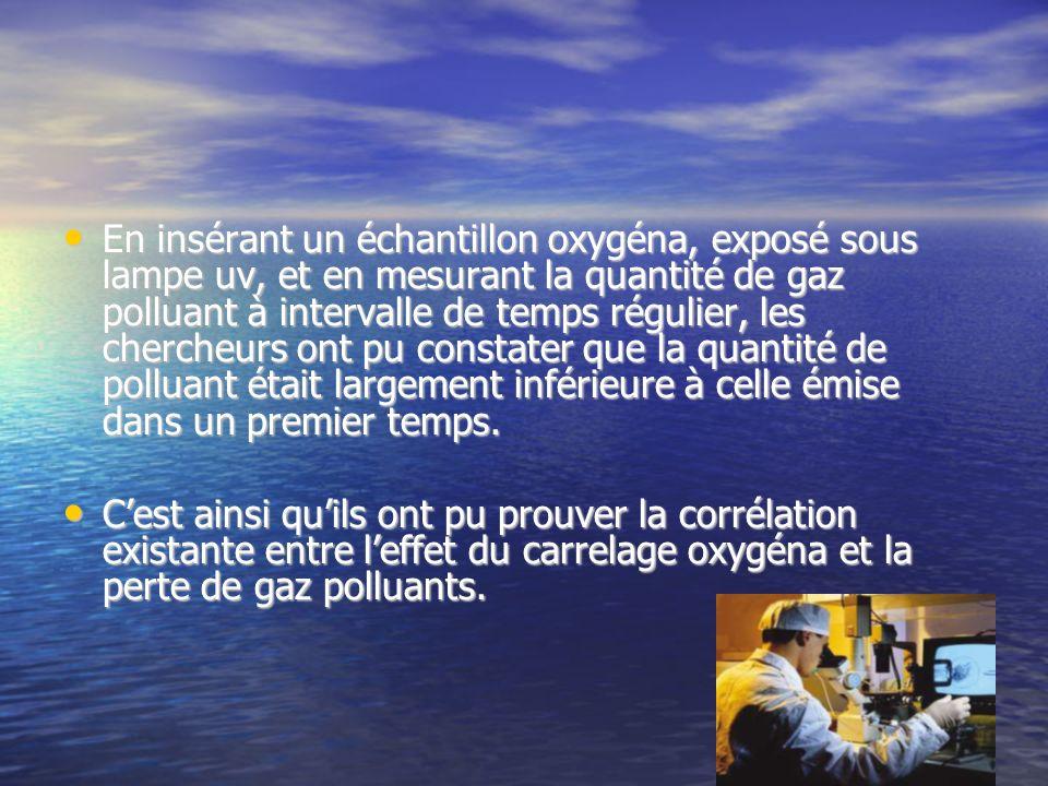 En insérant un échantillon oxygéna, exposé sous lampe uv, et en mesurant la quantité de gaz polluant à intervalle de temps régulier, les chercheurs ont pu constater que la quantité de polluant était largement inférieure à celle émise dans un premier temps.
