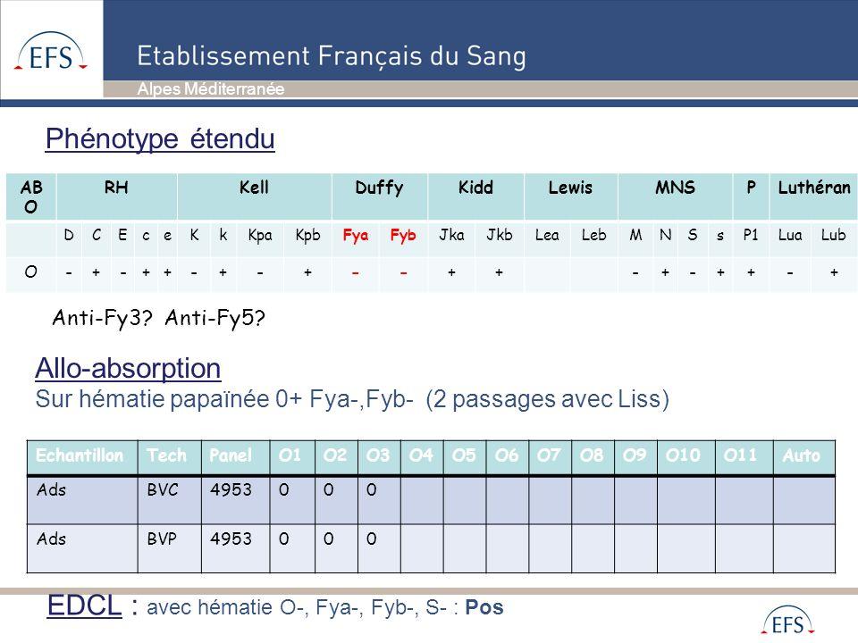 EDCL : avec hématie O-, Fya-, Fyb-, S- : Pos