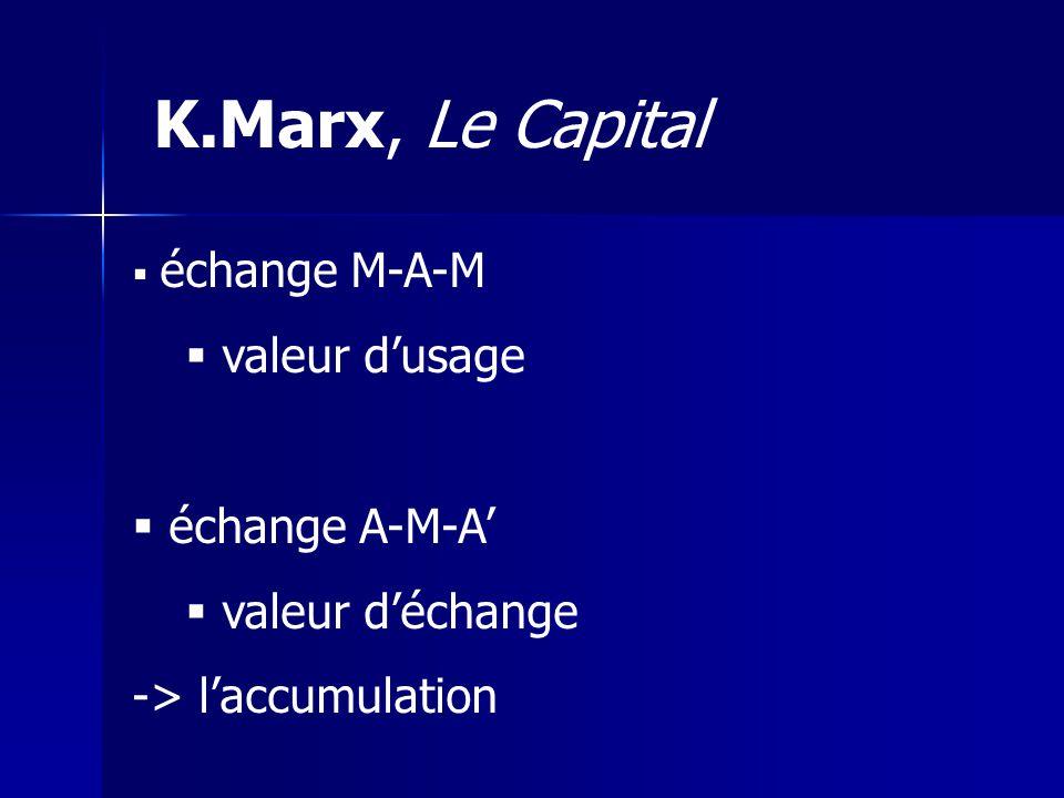 K.Marx, Le Capital valeur d'usage échange A-M-A' valeur d'échange