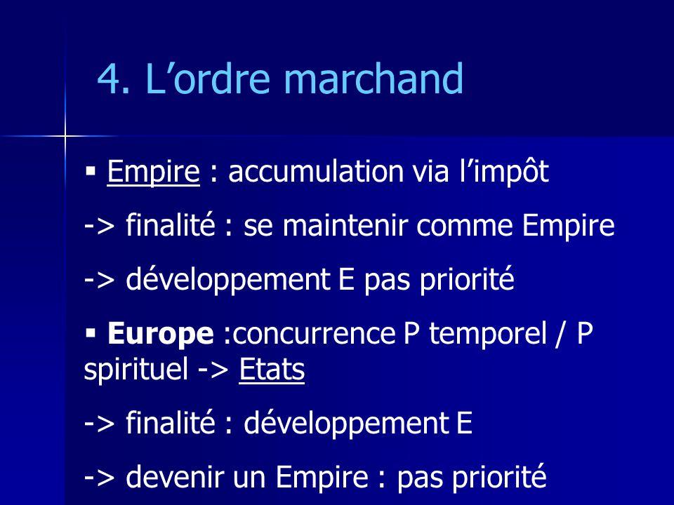 4. L'ordre marchand Empire : accumulation via l'impôt