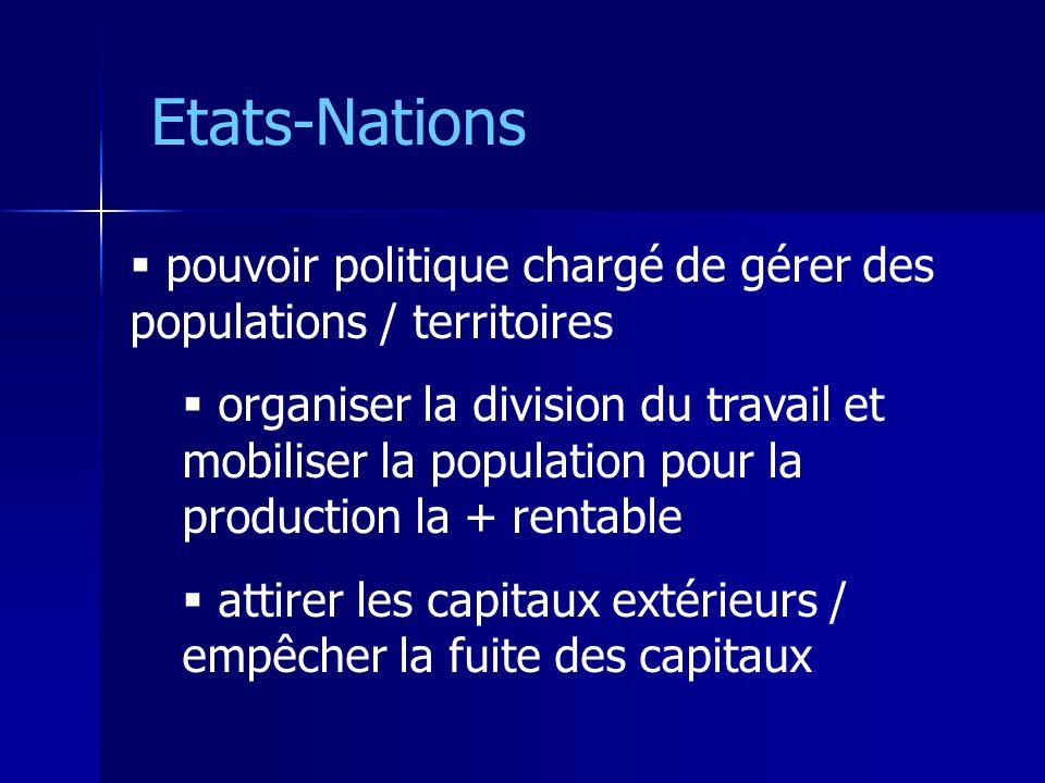 Etats-Nations pouvoir politique chargé de gérer des populations / territoires.