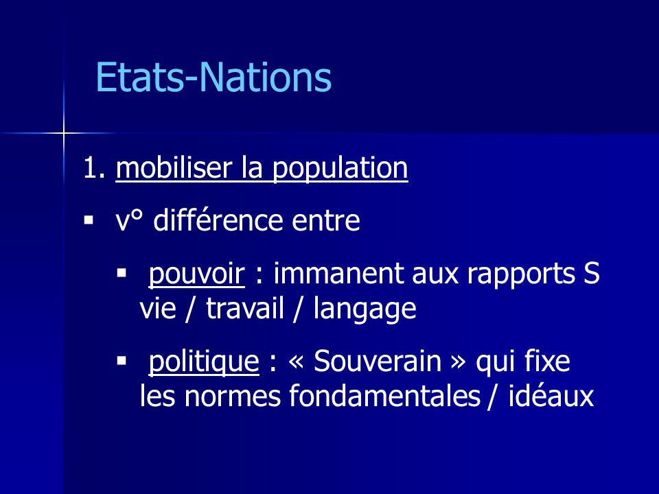 Etats-Nations mobiliser la population v° différence entre