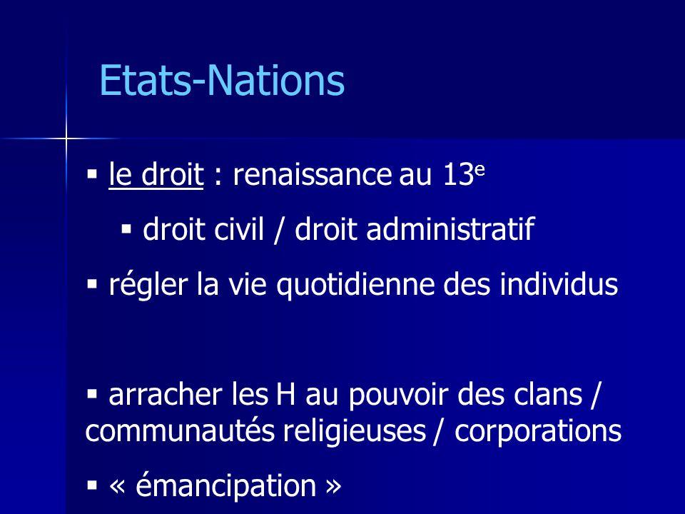 Etats-Nations le droit : renaissance au 13e