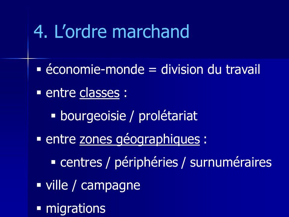 4. L'ordre marchand économie-monde = division du travail
