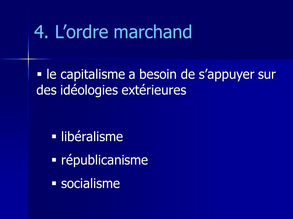 4. L'ordre marchand le capitalisme a besoin de s'appuyer sur des idéologies extérieures. libéralisme.