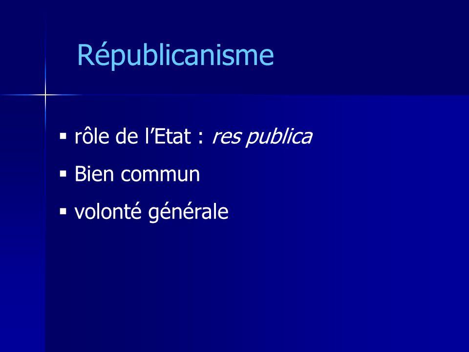 Républicanisme rôle de l'Etat : res publica Bien commun