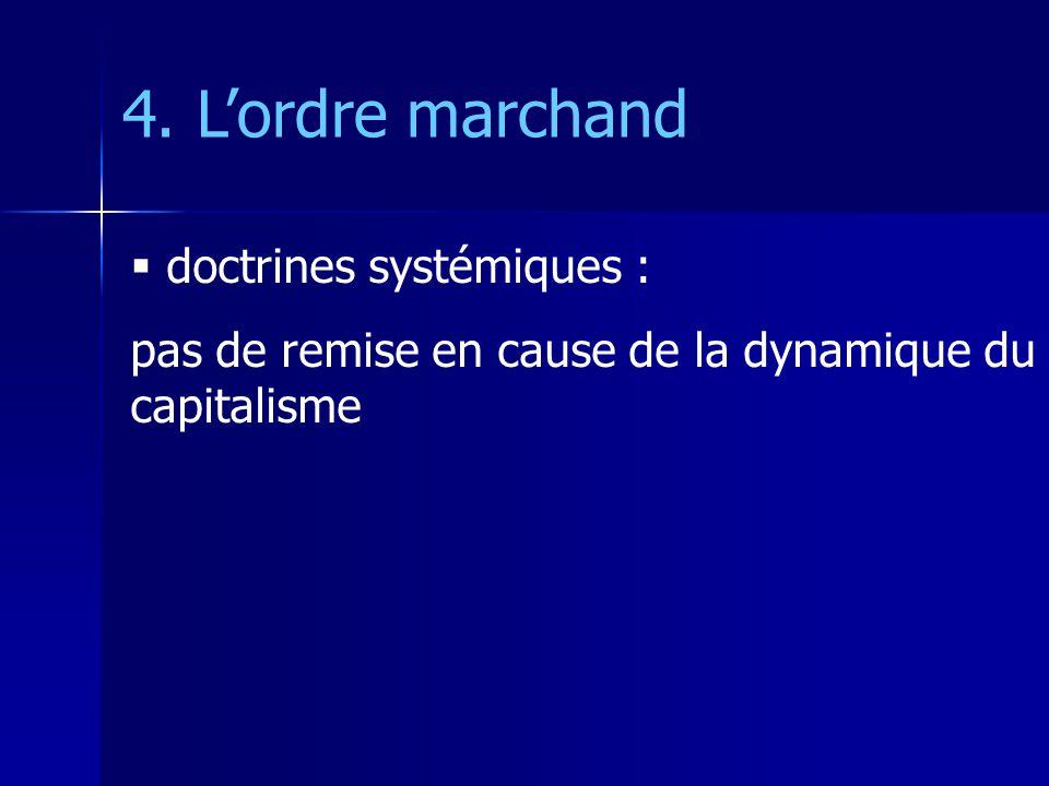 4. L'ordre marchand doctrines systémiques :