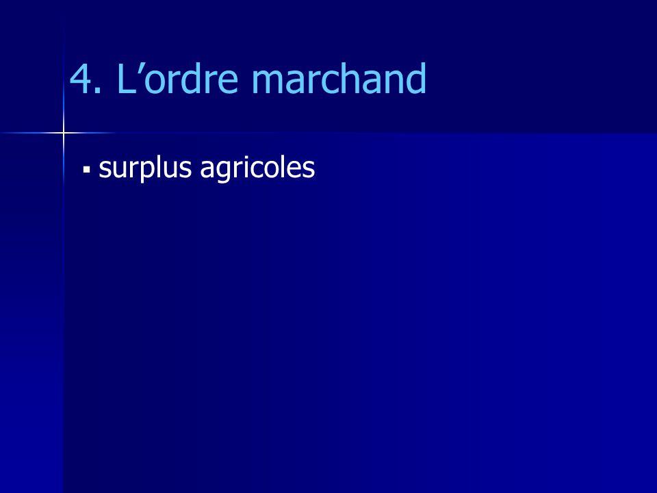 4. L'ordre marchand surplus agricoles