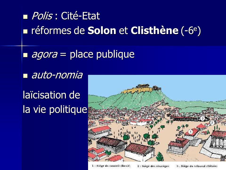 Polis : Cité-Etat réformes de Solon et Clisthène (-6e) agora = place publique. auto-nomia. laïcisation de.