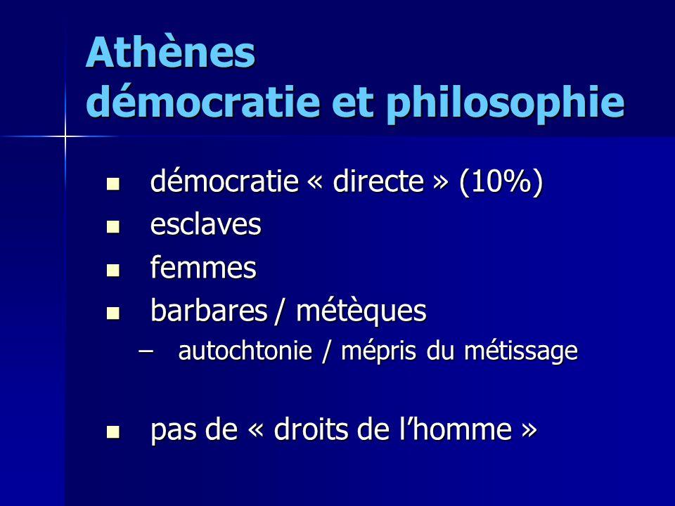 Athènes démocratie et philosophie