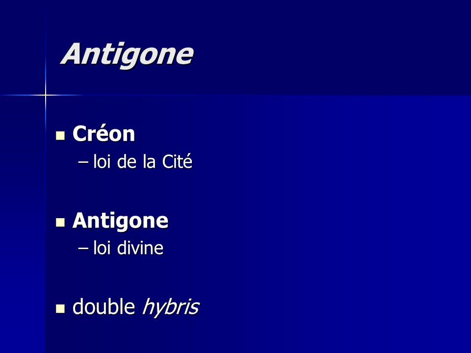 Antigone Créon loi de la Cité Antigone loi divine double hybris