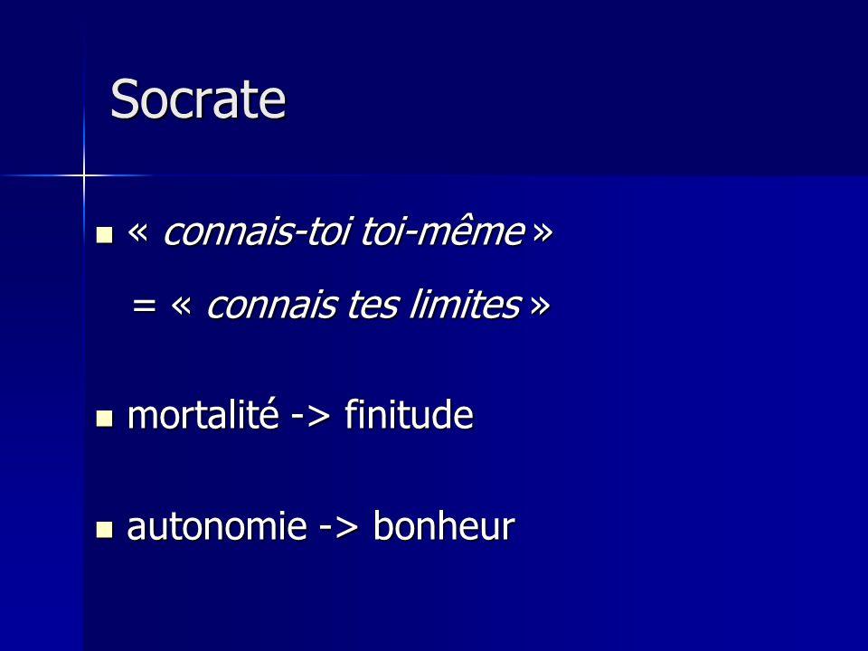 Socrate « connais-toi toi-même » = « connais tes limites »