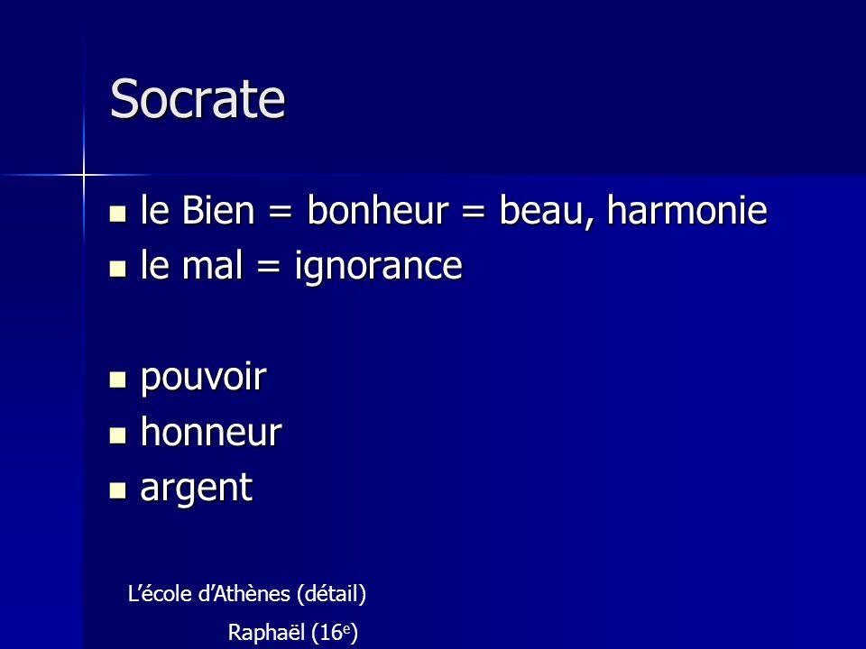 Socrate le Bien = bonheur = beau, harmonie le mal = ignorance pouvoir