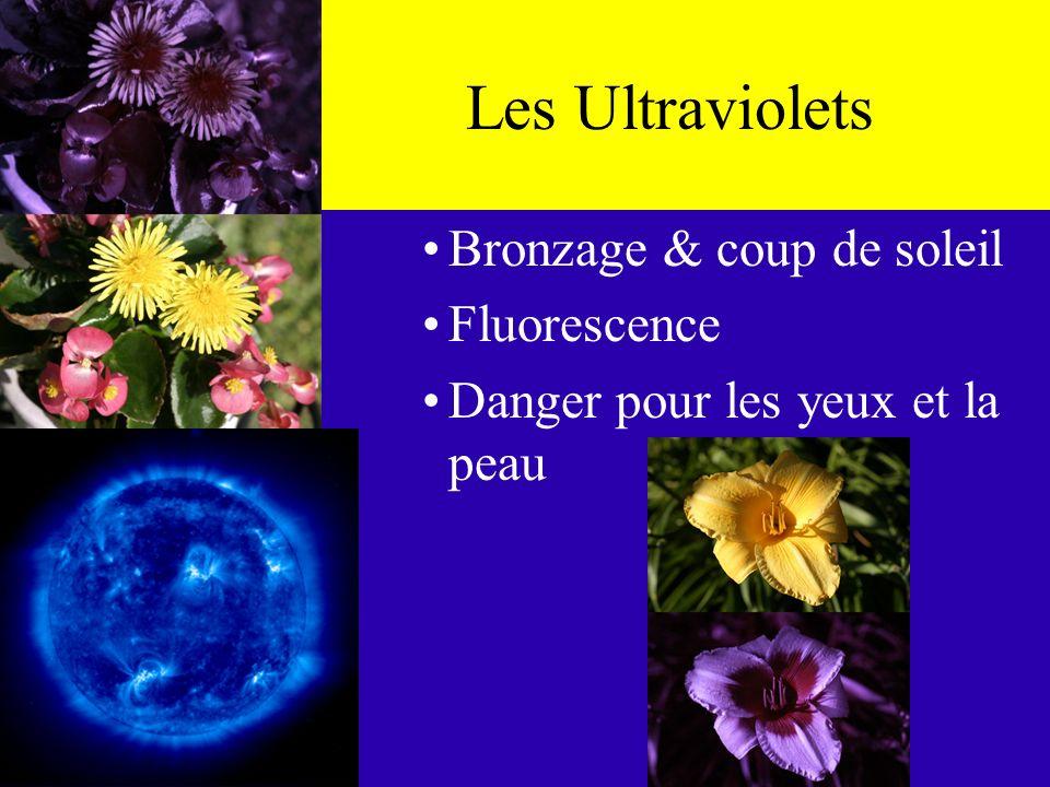 Les Ultraviolets Bronzage & coup de soleil Fluorescence