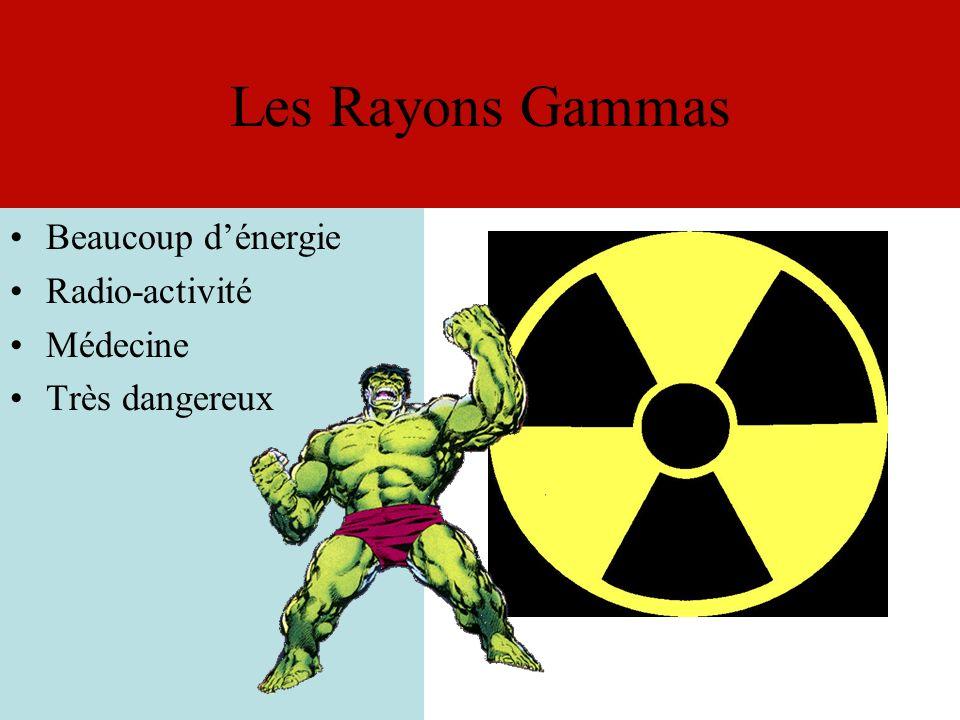 Les Rayons Gammas Beaucoup d'énergie Radio-activité Médecine