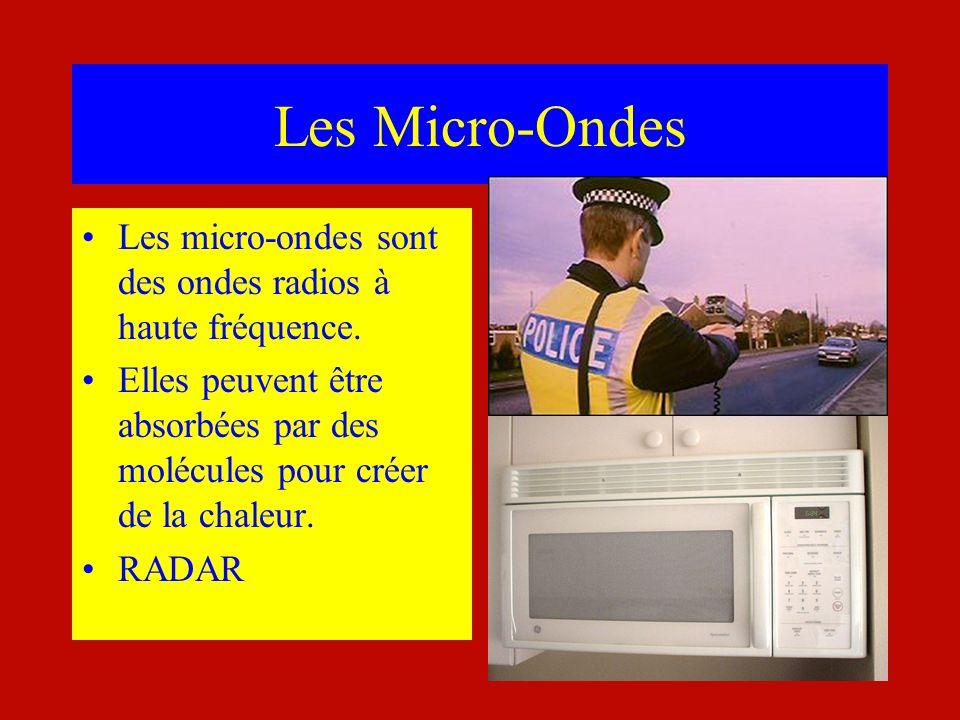 Les Micro-Ondes Les micro-ondes sont des ondes radios à haute fréquence. Elles peuvent être absorbées par des molécules pour créer de la chaleur.