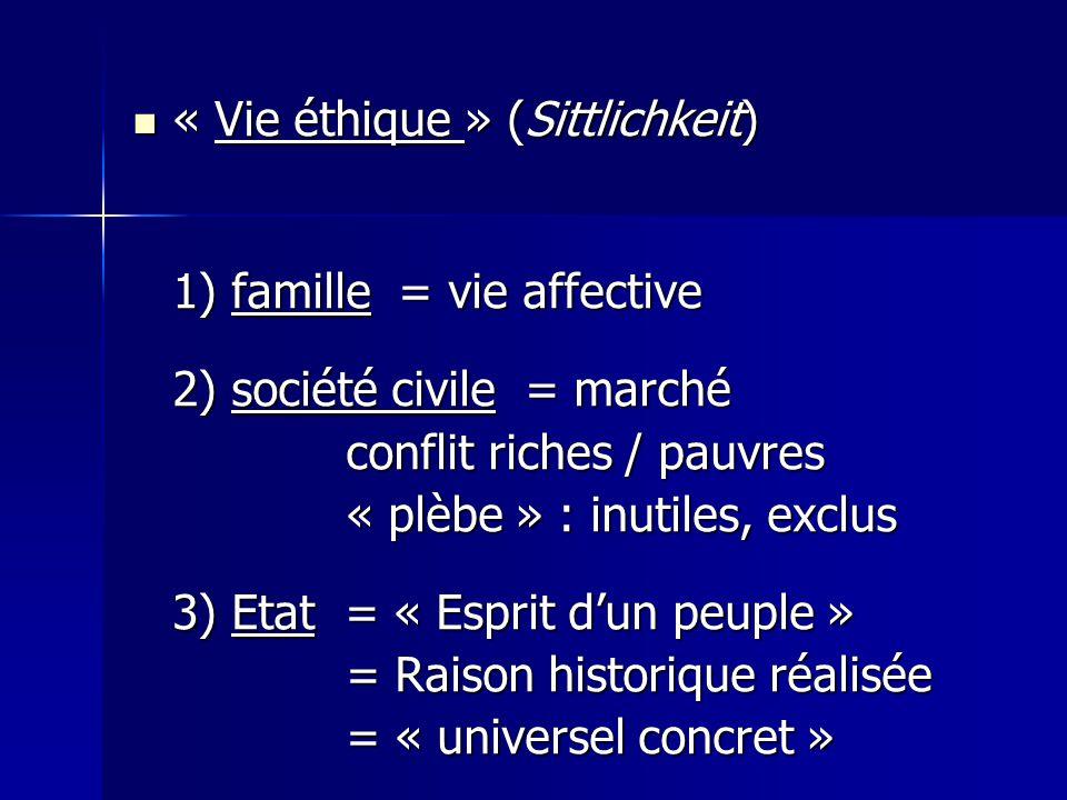 « Vie éthique » (Sittlichkeit)