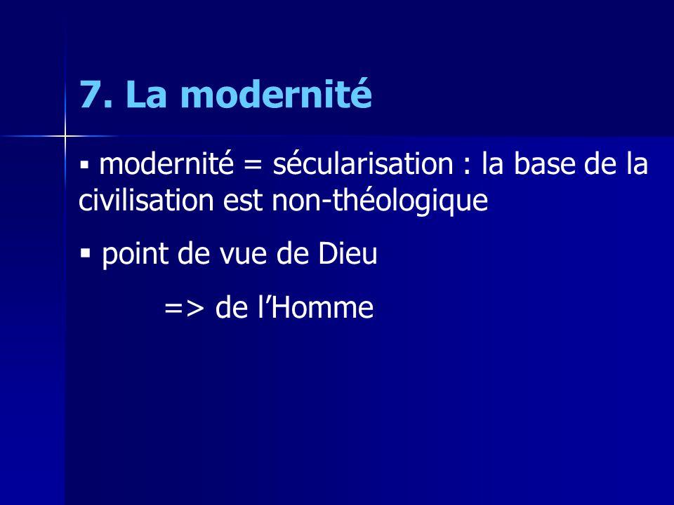 7. La modernité point de vue de Dieu => de l'Homme