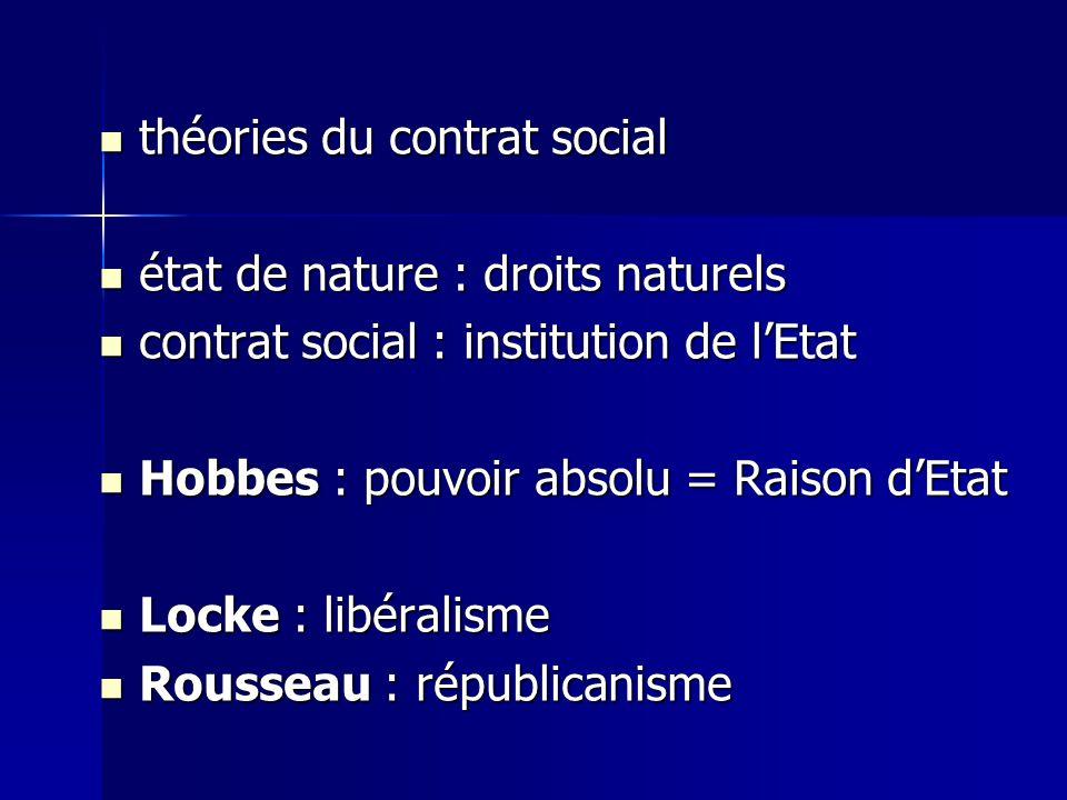 théories du contrat social