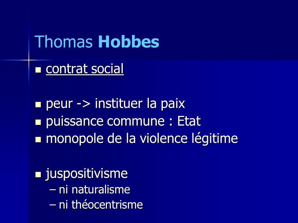 Thomas Hobbes contrat social peur -> instituer la paix