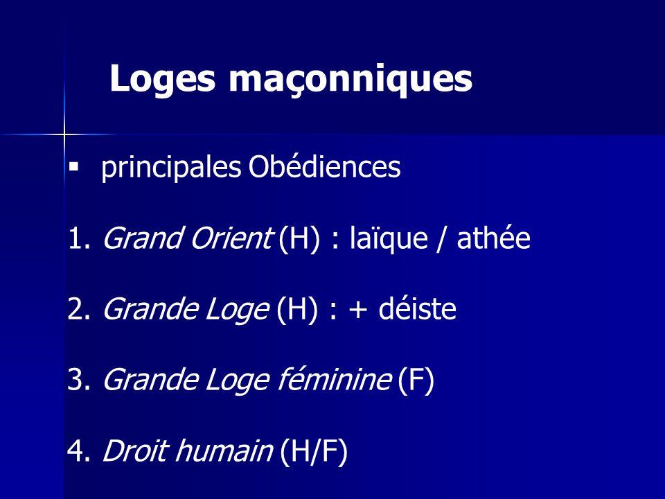 Loges maçonniques principales Obédiences