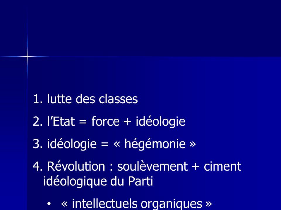 lutte des classes l'Etat = force + idéologie. idéologie = « hégémonie » Révolution : soulèvement + ciment idéologique du Parti.