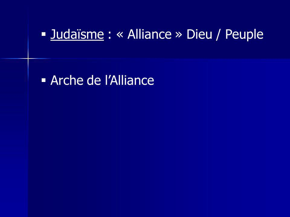 Judaïsme : « Alliance » Dieu / Peuple