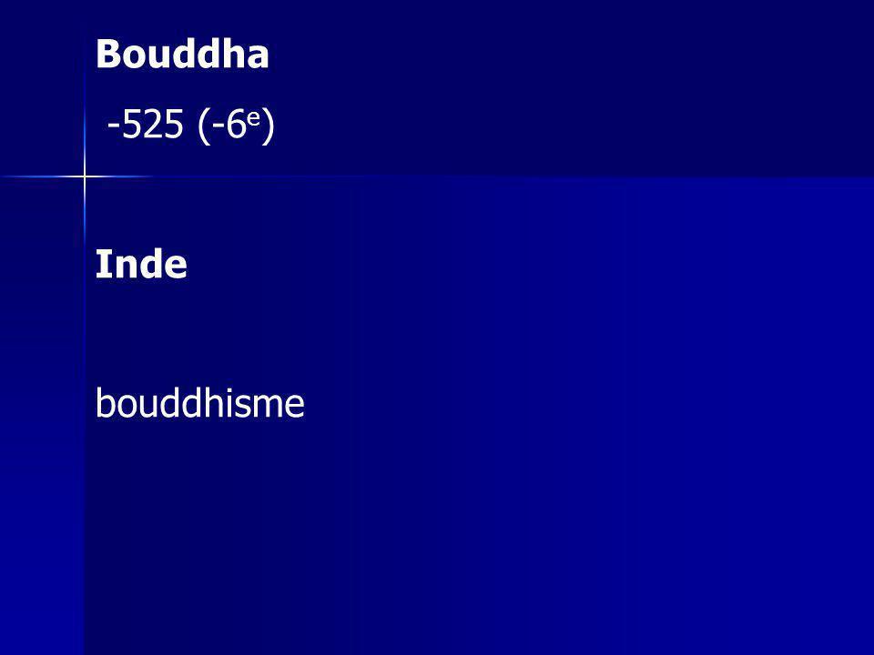 Bouddha -525 (-6e) Inde bouddhisme