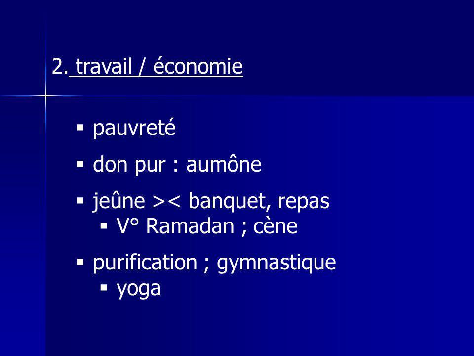 travail / économie pauvreté. don pur : aumône. jeûne >< banquet, repas. V° Ramadan ; cène. purification ; gymnastique.