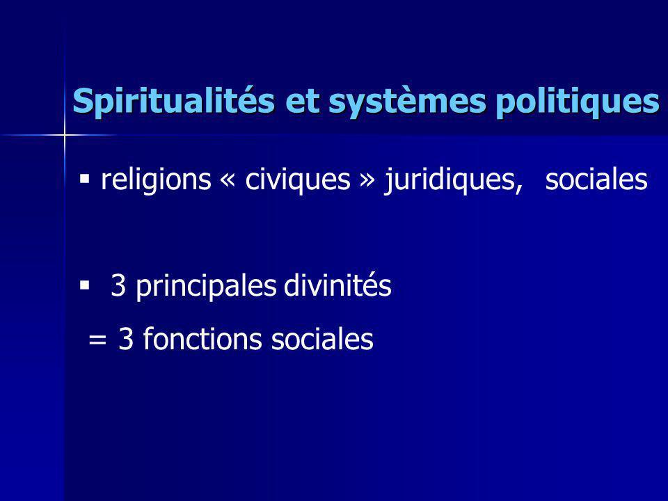 Spiritualités et systèmes politiques