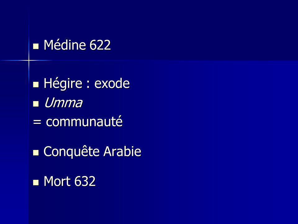 Médine 622 Hégire : exode Umma = communauté Conquête Arabie Mort 632