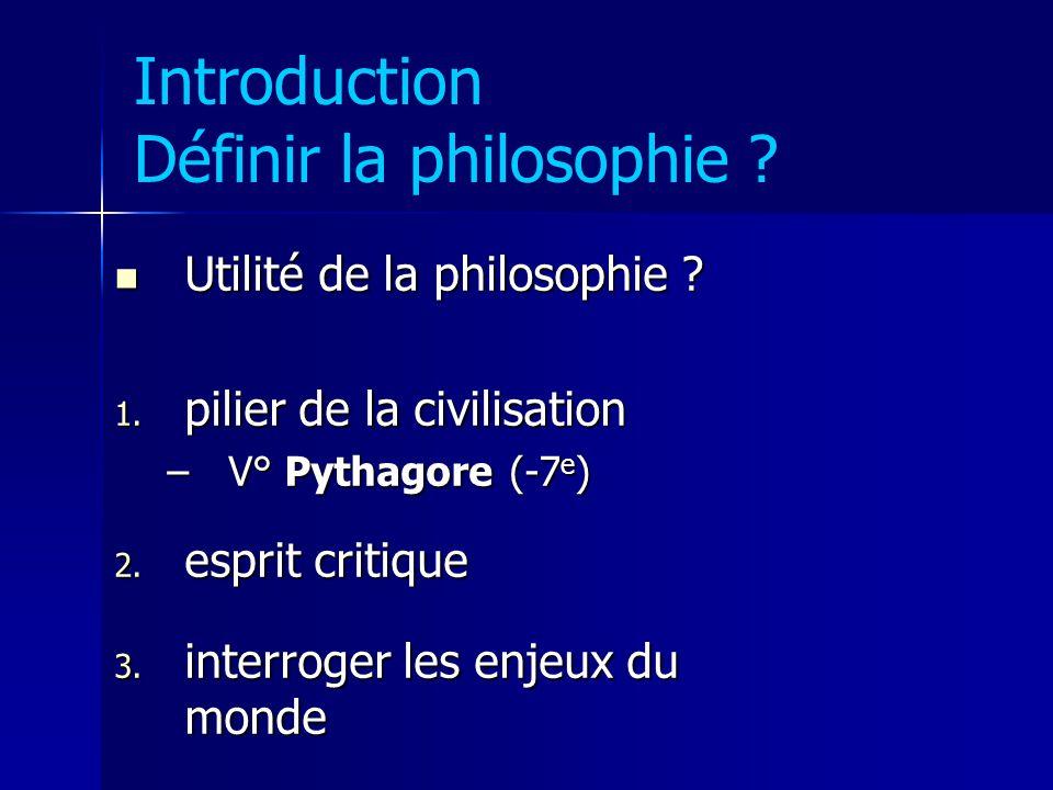 Introduction Définir la philosophie